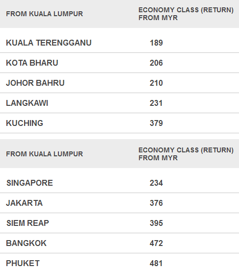 Mas Airlines Monthly Super Saver Fares